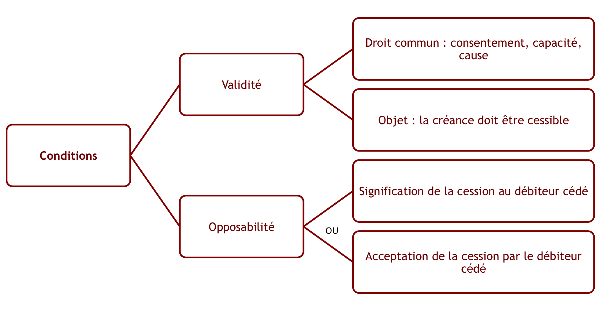 cessiondecreance2.png